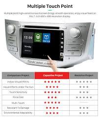 lexus visa points all in one 2003 2010 lexus rx 300 330 350 400h car stereo radio