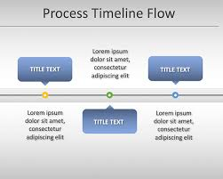 process template powerpoint powerpoint process map template free