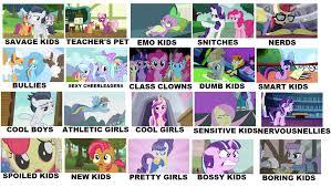 Meme Types - mlp types of kids at school meme by jawsandgumballfan24 on deviantart