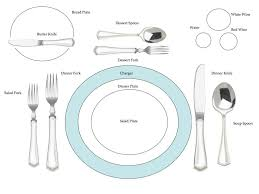 how to set a formal table how to set a formal table ohio trm furniture