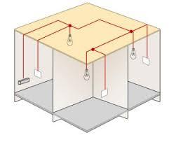 domestic circuits simplifydiy diy and home improvement solutions