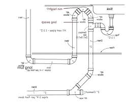 vent kitchen island island vent plumbing island sink vent kitchen island vent plumbing