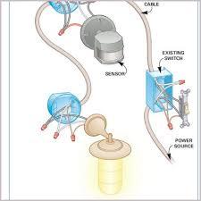Installing A Motion Sensor To An Existing Light Fixture How To Wire A Light Sensor To Outdoor Lights Luxury Light Sensor