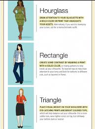 how to dress for your body type to dress your best
