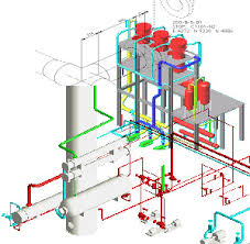 pipe design pipe design
