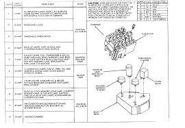 wiring diagram tail light wiring diagram 2007 dodge ram 1500 4x4