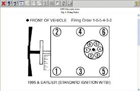 1995 chevy astro firing order plug placement on cap