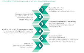 design thinking the new dna of the financial sector