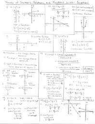 Graphing Functions Worksheet Functions And Linear Equations Answer Key Jennarocca