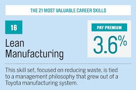 the 21 most valuable career u0026amp job skills money