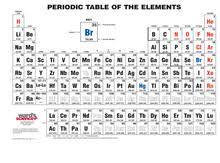 Periodic Table Mercury Mercury Print Ward U0027s Basic Periodic Table 900 470165 528