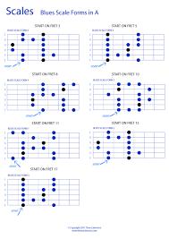 guitar fingerpicking exercises pdf u2013 support
