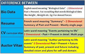 bio vs resume difference between cv resume and biodata dingy participate cf