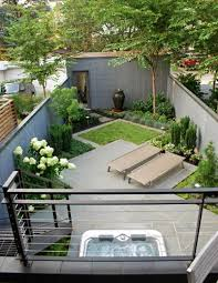 Small Backyard Small Back Garden Walled Garden Small Yard - Backyard design landscaping