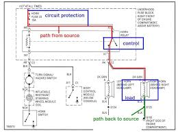 dvd player wiring diagram dolgular com