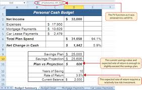 Personal Balance Sheet Template Excel by Functions For Personal Finance