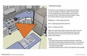 can i design my own kitchen unique work triangle kitchen https noordinaryhome work