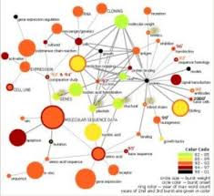 data map here there be data mapping the landscape of science sciencedaily