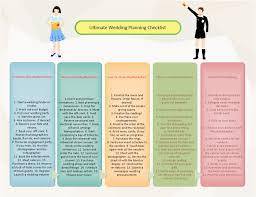 wedding planning checklist wedding planning checklist free wedding planning checklist templates
