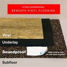 Laminate Flooring Soundproof Underlay Regupol 4515 Impact Noise Reduction 17db 4 5mm Economy Mat