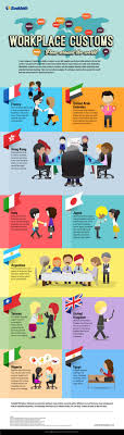 infographic workplace customs from around the world designtaxi