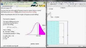 Gaussian Integral Table Mathcad Normal Distribution With Mathcad Graph Integrals Youtube