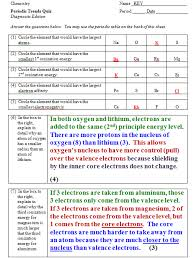 periodic table and trends test answer key periodic table