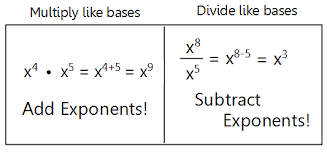 multiplying dividing exponents worksheets exponents 8 ee 1 8 ee 2 strickler wms 8th grade math