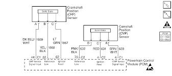 p0365 u2013 camshaft position cmp sensor b bank 1 circuit