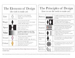 How To Make Worksheets Art Printable Worksheets Printable Critique Worksheet Elements