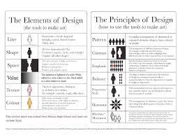 elements u0026 principles of design overview elements of art
