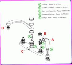 remove moen kitchen faucet 12 various ways to do removing moen kitchen faucet single