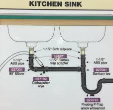 Kitchen Sink Drain Diameter Pvc Sink Drain Pipe Diameter Single Kitchen With Garbage Disposal
