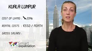 kuala lumpur cost of living rental costs u0026 gross salary youtube