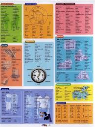 563 best english images on pinterest english vocabulary