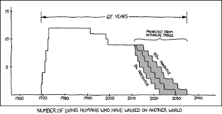 xkcd archives bad astronomy bad astronomy