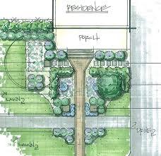 Garden Layout Planner Drawing Garden Plan Landscape Designs A Landscaping Garden Layout