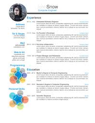 Sample Latex Resume Smart Fancy Cv Latex Template Sharelatex Online Latex Editor