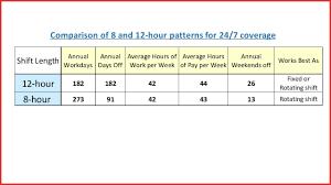100 12 hour shift schedule template monthly work schedule