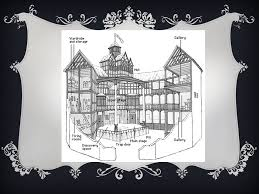 the globe theatre by seth glass english 12 angie lewis ppt download