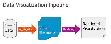 3 steps to scalable data visualization in react js u0026 d3 js scalable data visualization