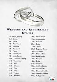 2 year wedding anniversary gift 2 year wedding anniversary gift new best 25 2 year anniversary ideas