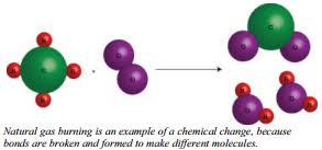 1 7 physical and chemical changes chemistry libretexts