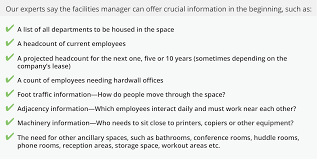 a complete guide to optimal office space planning