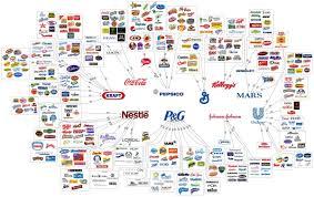 map logo logo map major brands in 2012 logoblink