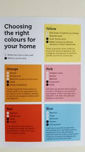 choosing the right colours for your home the psychology of colour