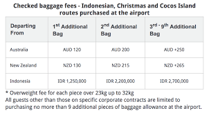 virgin baggage fee don t get caught out australian airline baggage rules explained