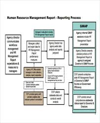 hr management report template 12 sle hr report free sle exle format