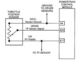 throttle position sensor jeep grand solved po123 throttle position sensor voltage high fixya