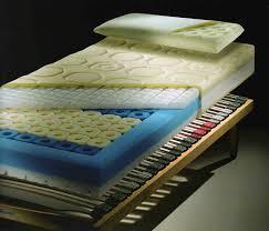 materasso dorsal materassi e reti interesting abbiamo selezionato reti letto con